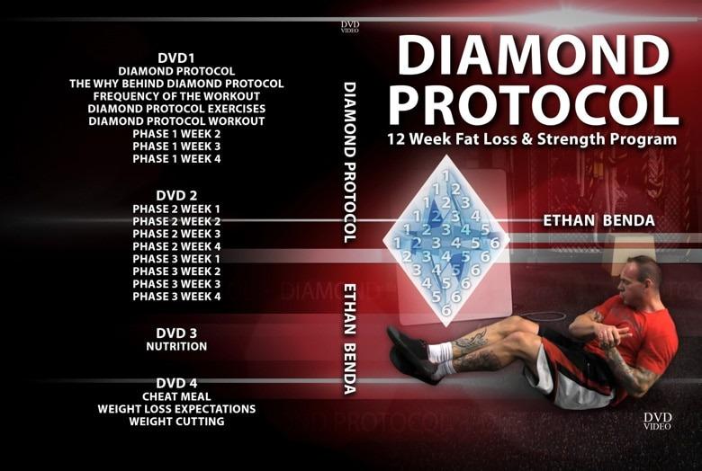 BJJ DVD Ethan Benda Dimaond Protocol