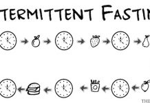 Intermittent Fasting For BJJ