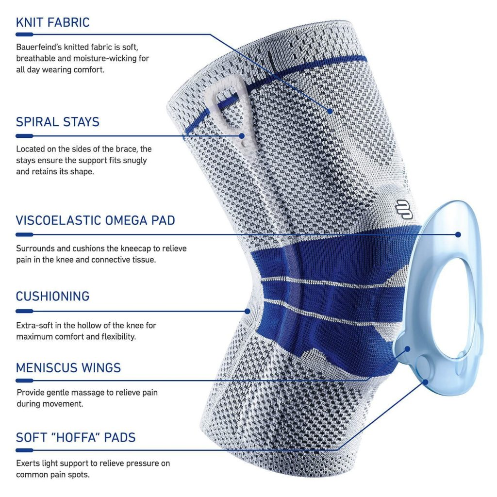 Best BJJ Knee Braces Guide , Bauerfeind GenuTrain Knee Support Brace Review