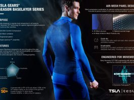 The B est Guide For Cheap BJJ Rashguards in 2019 with detailed reviews