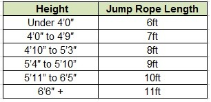 Best MMA Jump Rope 2019 Guide King Athletic Rope Length Table