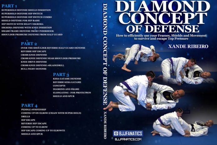 Xande Ribeiro Diamond Concept Of Defense DVD Review