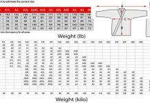 BJJ Gi Size Guide