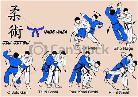 Jiu-Jitsu Vocabulary: BJJ Japanese Terms