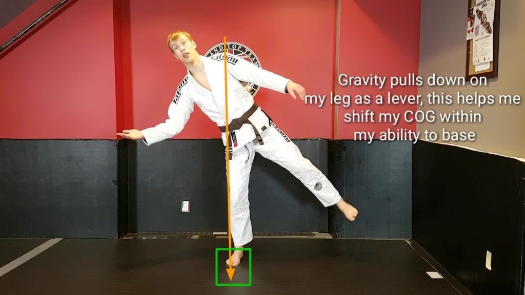maxresdefault 6 1024x576 - BJJ Science: Laws Of Physics And Principles Of Nature In Grappling