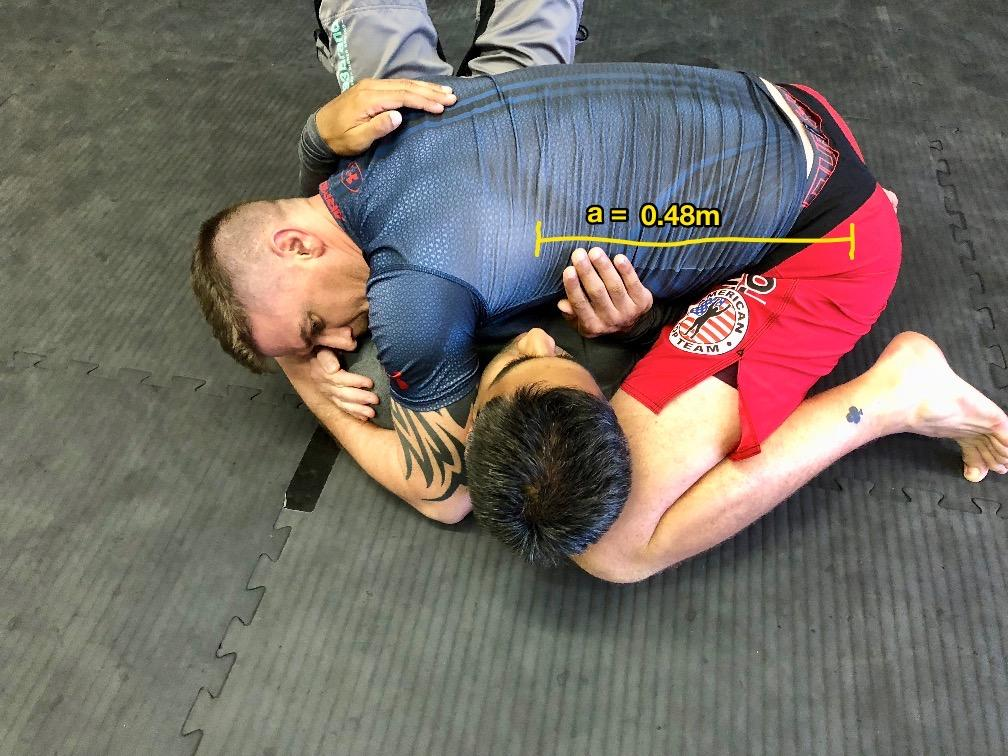 sidemount short lever - BJJ Science: Laws Of Physics And Principles Of Nature In Grappling